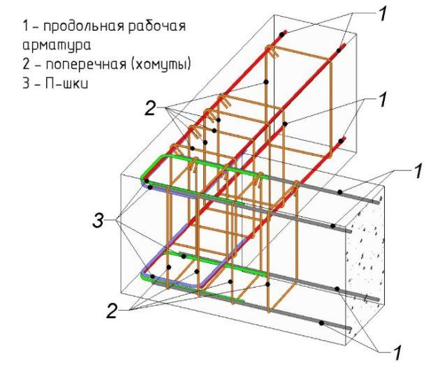 Сначала укладываются блоки, расположенные в углах строения