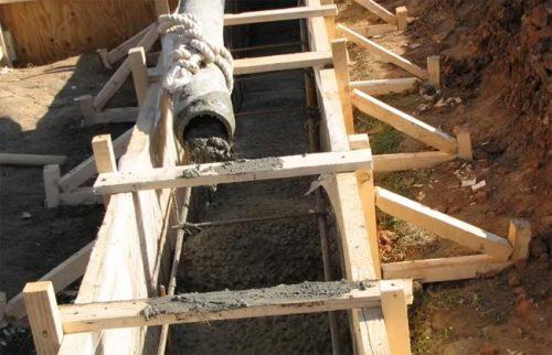 Как посчитать, сколько кубов бетона нужно для заливки фундамента?